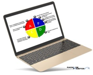 PDCApassoapasso 300x245 - Template plano de Ação + Mini Curso Plano de Ação Descomplicado